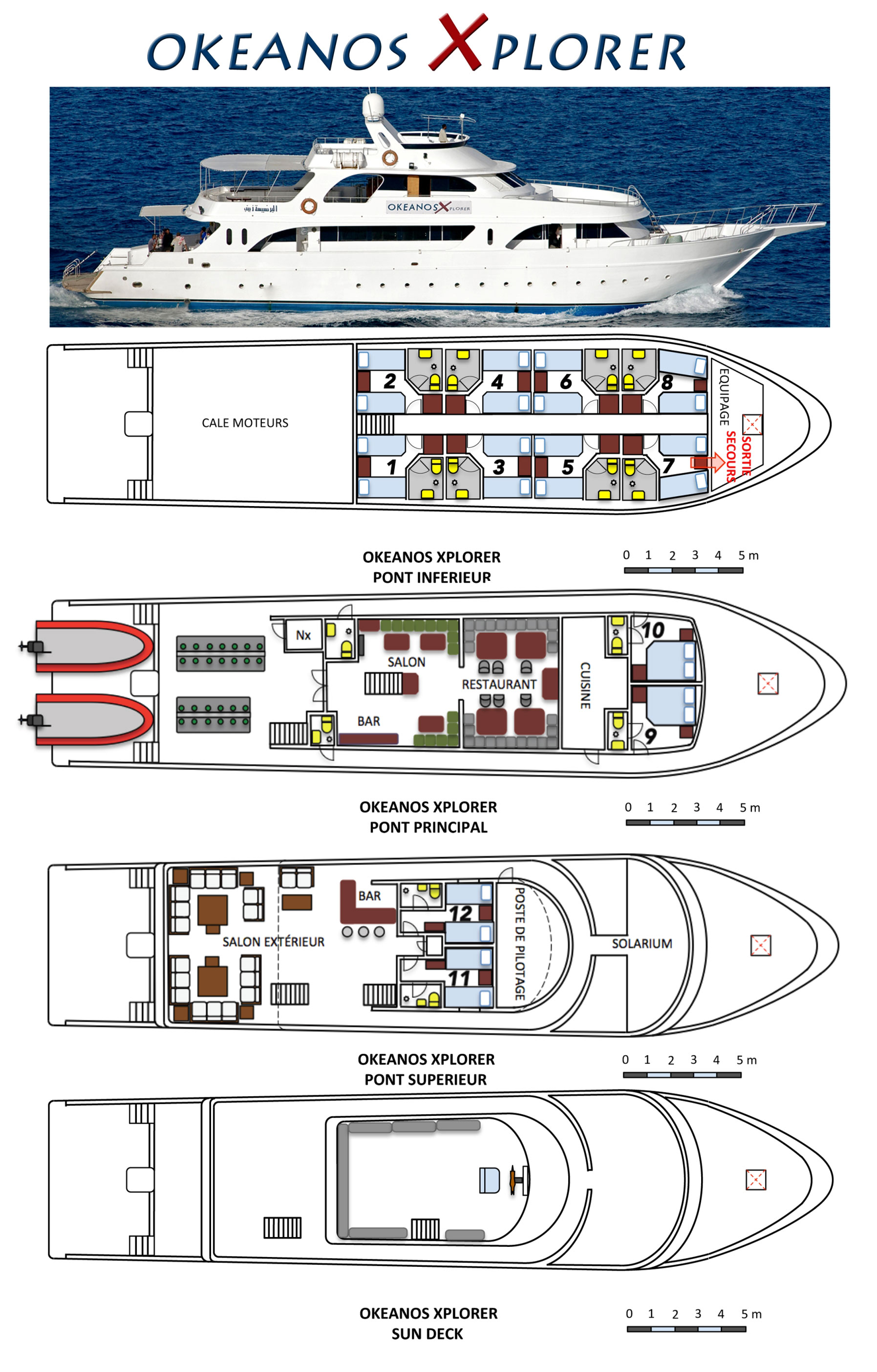 Okeanos Xplorer plan bateau