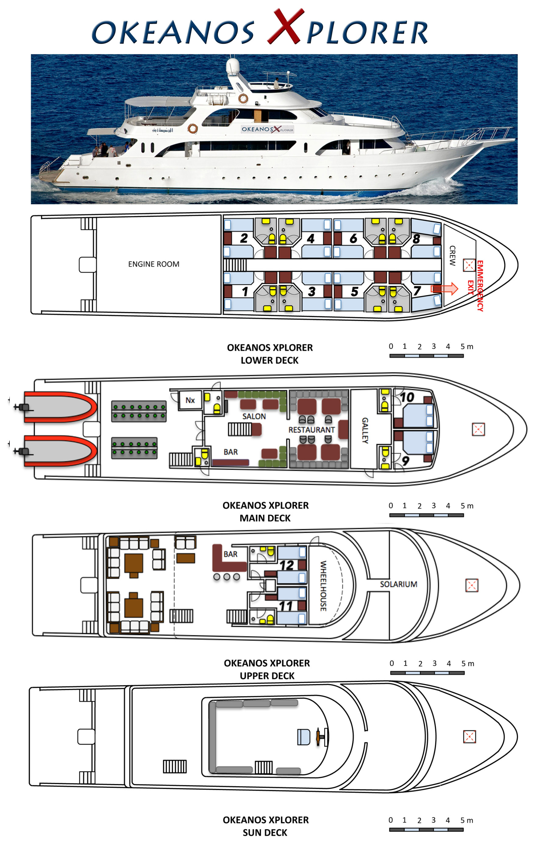 Okeanos Xplorer Boat