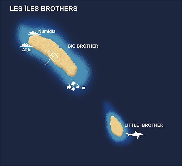 Les iles Brothers